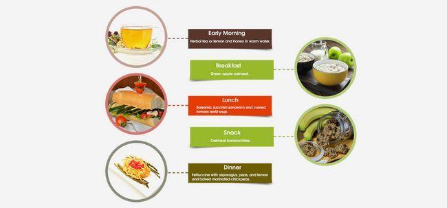 20 Benefícios para a saúde de seguir um plano dieta vegetariana Photo