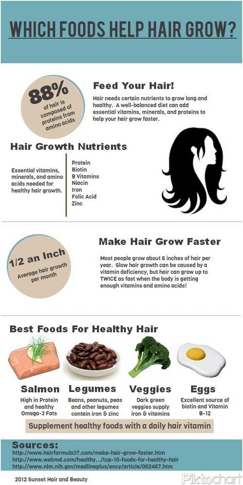 alimentos crescimento do cabelo