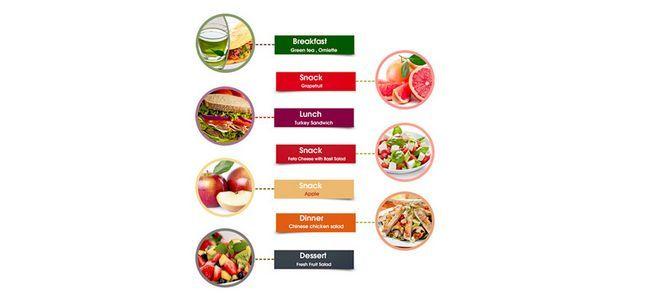 7 Plano de refeições do dia para uma dieta saudável Photo