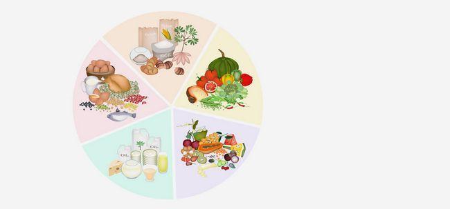 Dieta para SOP Mulheres - O que alimentos para comer e evitar? Photo