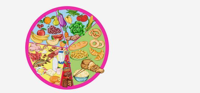 Dieta Ácido Úrico - How Does It ajudar a combater a sua gota? Photo