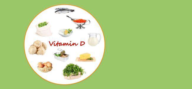 Deficiência de vitamina D3 - O que é, causas, sintomas, Doenças e tratamentos Photo
